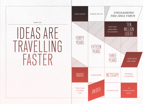 Ideas are travelling faster