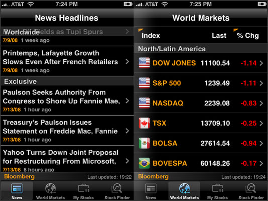 Bloomberg on the iPhone 3G