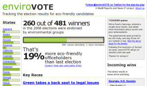 enviroVOTE is real, live software