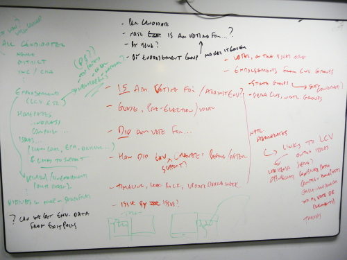 Working out the enviroVOTE concepts on a whiteboard